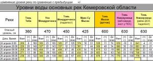 pav15_4_96-3