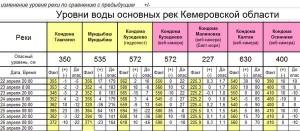 pav15_4_96-4