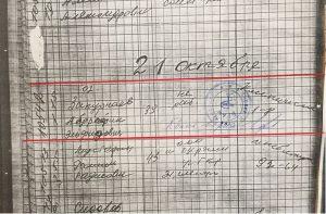 1505993416 568086 10 300x197 Как следственный комитет Кемеровской области укрывает преступления своих коллег по цеху!