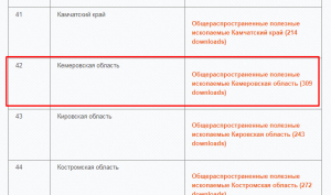 c9d02e5d41339b4245c4cf39b1c46640 300x177 Администрация Кемеровской области забрала уголь себе
