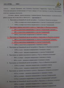 гавр1 218x300 Силовики взялись за «Степановский»
