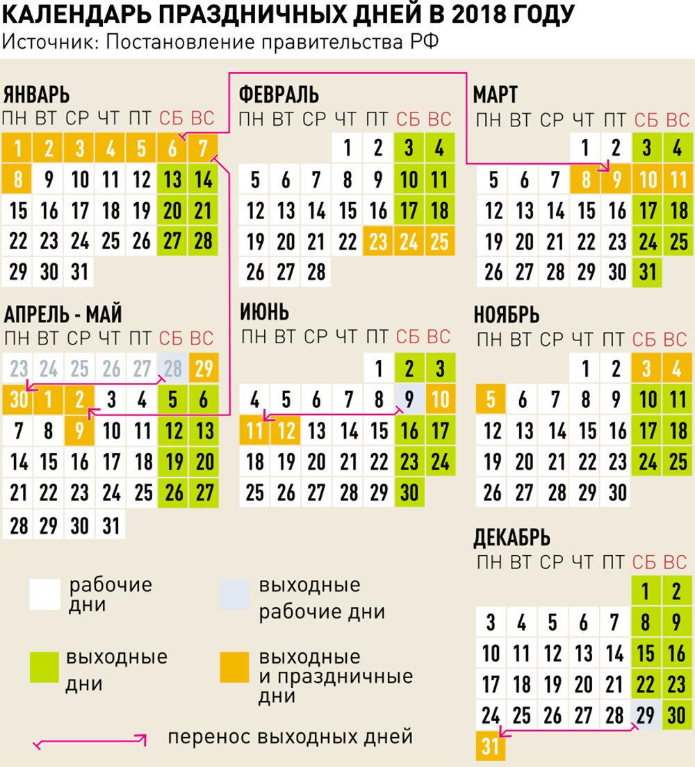 ❶Сколько выходных на 23 февраля 2018 Поздравления одноклассников с 23 февраля по именам Finland Visa Information - St. Petersburg Russia - News And Updates Правительство утвердило календарь выходных на 2018 год }